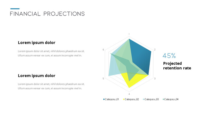financial projections Templates_02