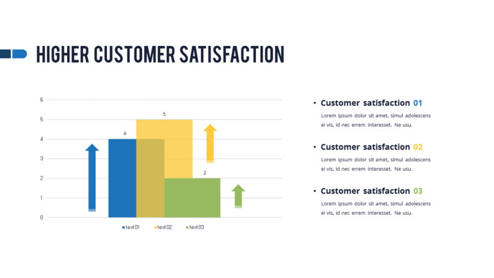 Higher customer satisfaction Page Template_01