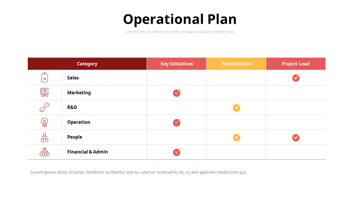 Operational Plan Single Slide_02