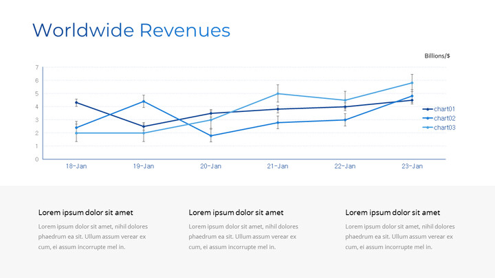 Worldwide Revenues PPT Slide_01