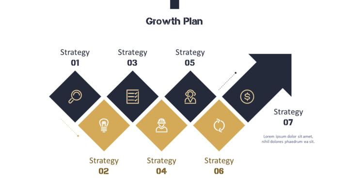 Growth Plan Slide_01