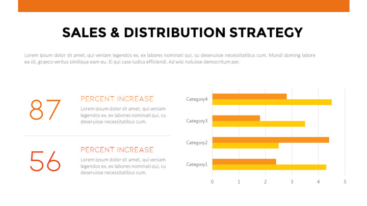 Sales & Distribution Strategy Presentation Deck_01