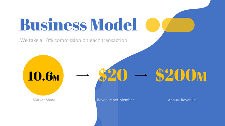 Business Model PowerPoint Design_01
