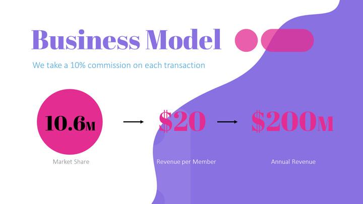Business Model PowerPoint Design_02