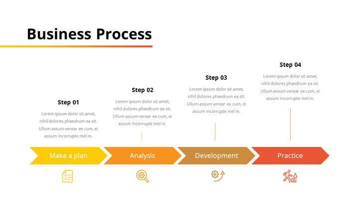 Business Process Deck Layout_02