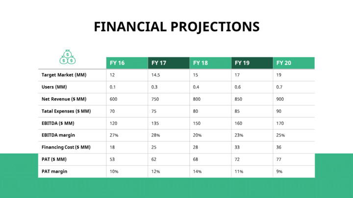 Financial Projections_01