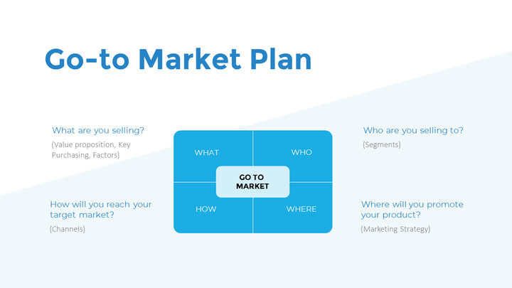 Go-to Market Plan PPT Background_01