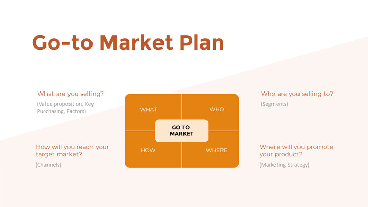 Go-to Market Plan PPT Background_02