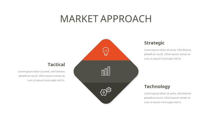 Market Approach Slide Deck_01