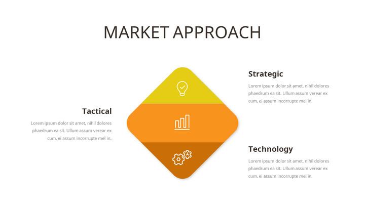 Market Approach Slide Deck_02