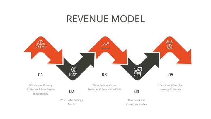 Revenue Model Slide_01