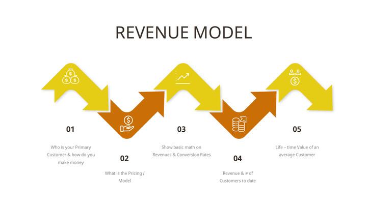Revenue Model Slide_02