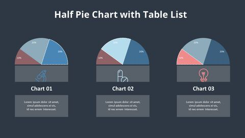 Pie Chart with Process_14
