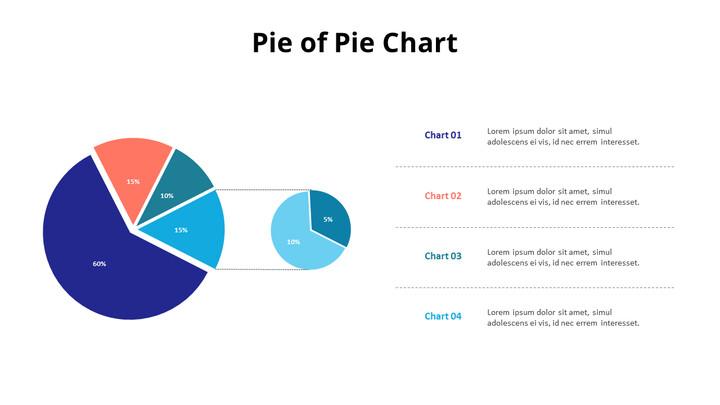 파이 오브 파이 차트_01