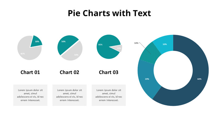 Three Pie Graphs with Explanation_01