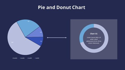Three Pie Graphs with Explanation_16