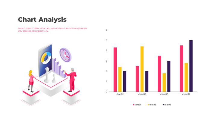 Chart Analysis_02