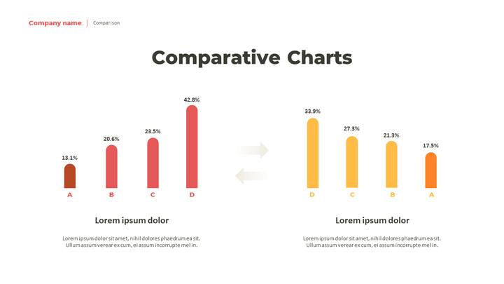 Comparative Charts_02