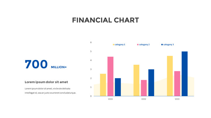 Financials Chart_01