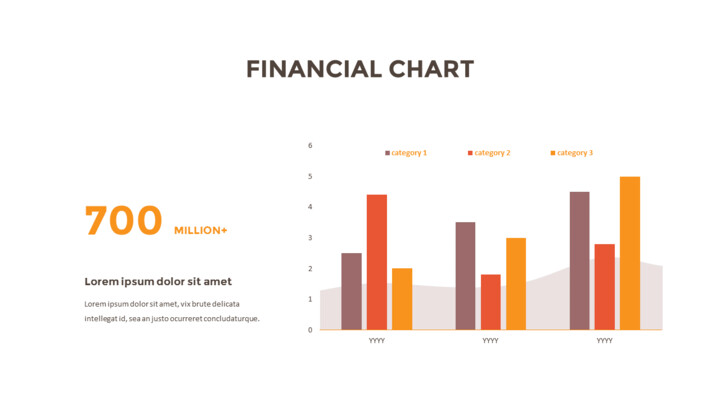 Financials Chart_02