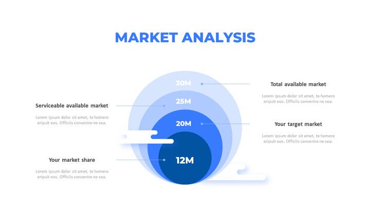 Market Analysis_01