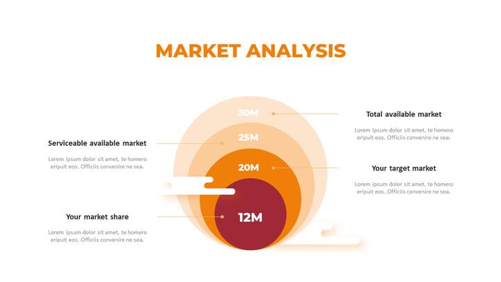 Market Analysis_02
