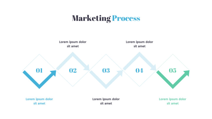 Marketing Process_01