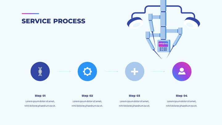 Service Process_01