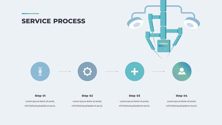 Service Process_02