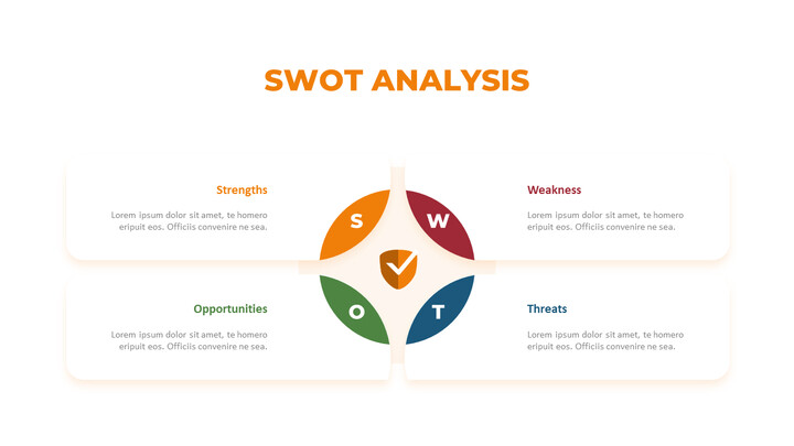 SWOT Analysis_02