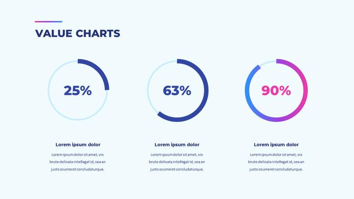Value Charts_01