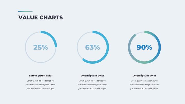Value Charts_02