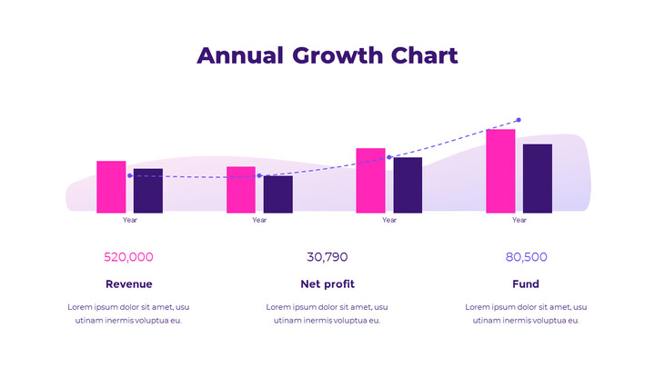 Annual Growth Chart_01