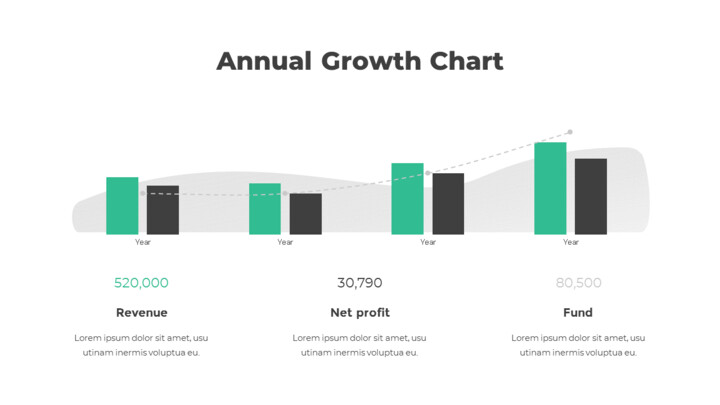 Annual Growth Chart_02