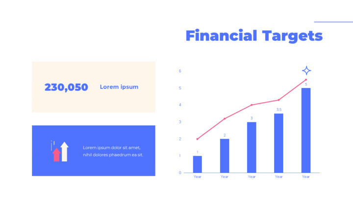 Financial Targets_01