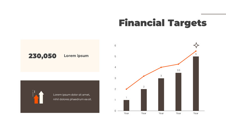 Financial Targets_02