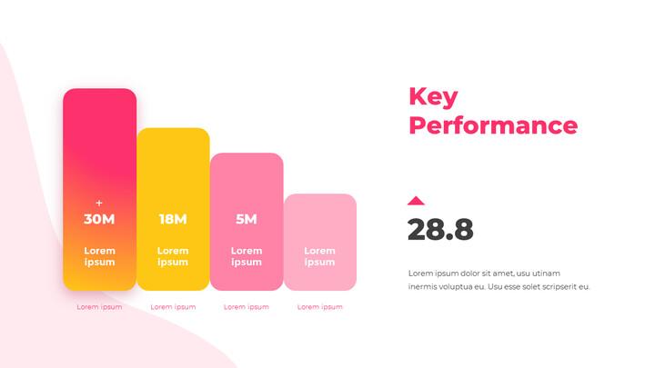 Key Performance_02