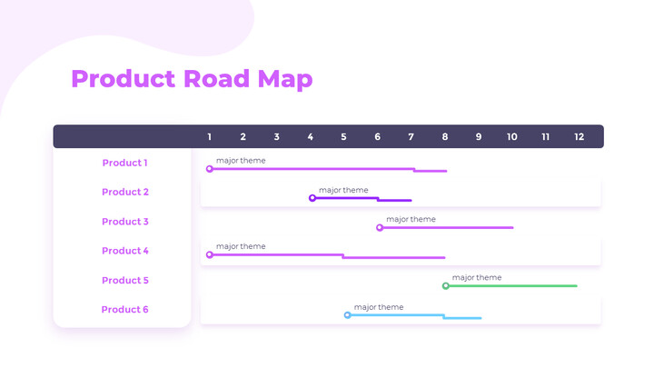 Product Road Map_01