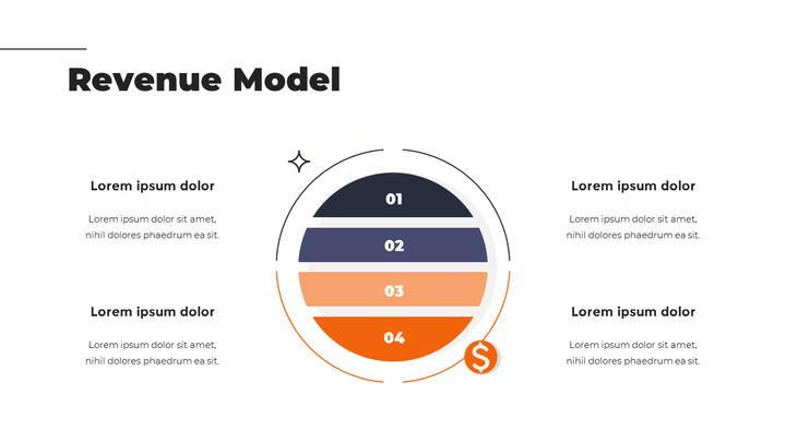 Revenue Model_02