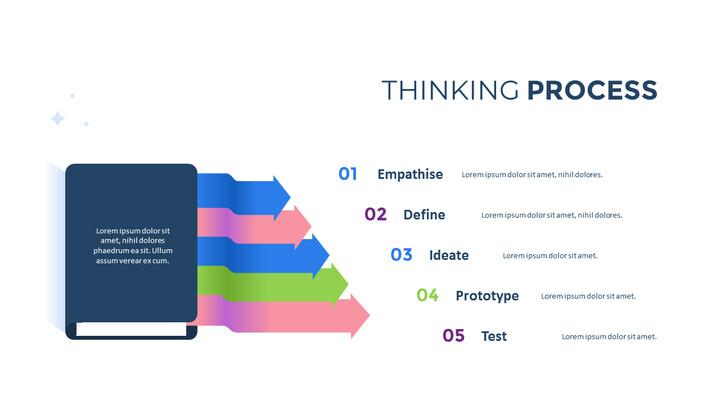 Thinking Process_01