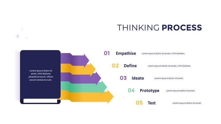 Thinking Process_02