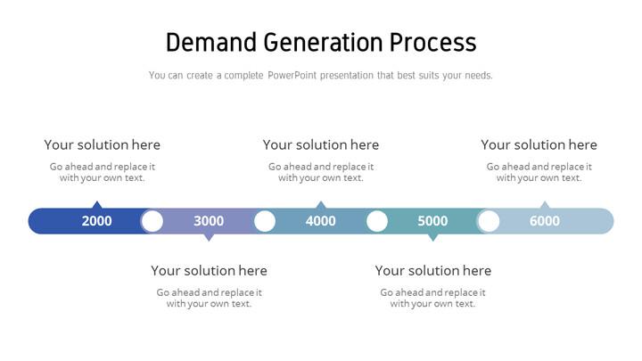 Demand Generation Process Page_01