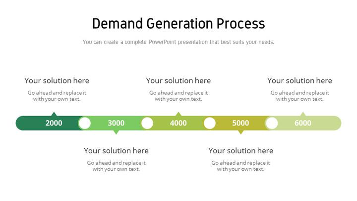 Demand Generation Process Page_02
