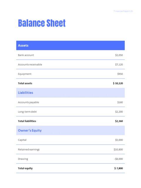 사업 삽화 연례 보고서 베스트 파워포인트 프레젠테이션_20