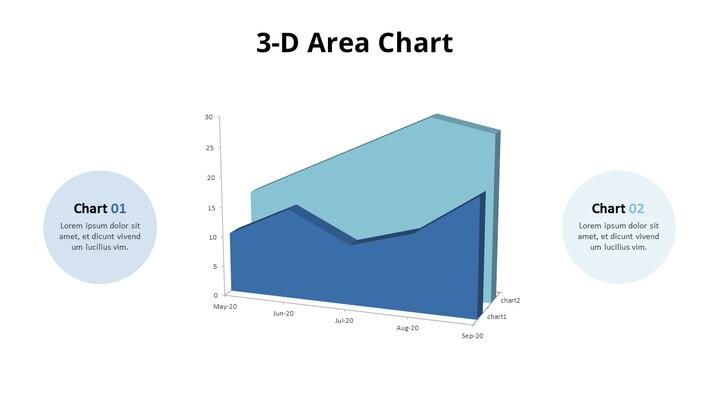 2 단계 3D 영역 차트_01