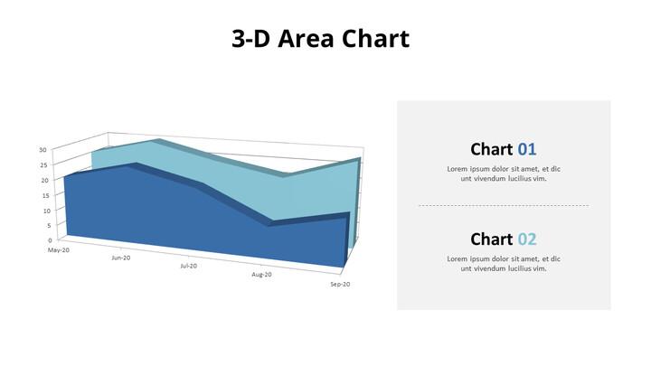 2 단계 3D 영역 차트_02