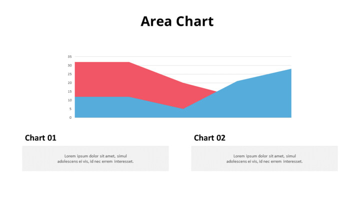 2 단계 영역 차트_02