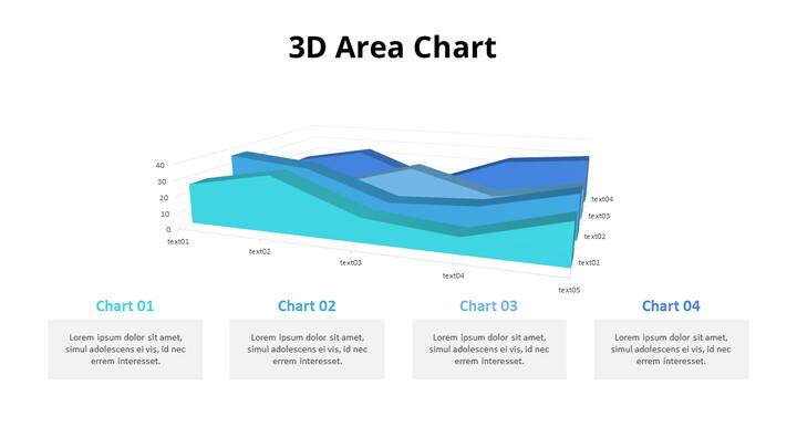 4 단계 3D 영역 차트_02