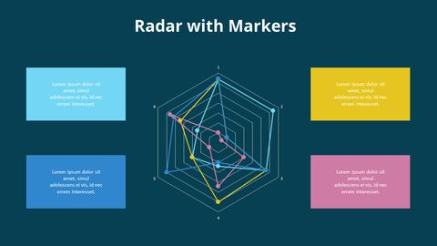 4 Stages Radar Chart with Markers_03