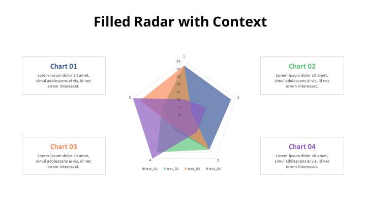 Color Filled Radar Chart with Text_01